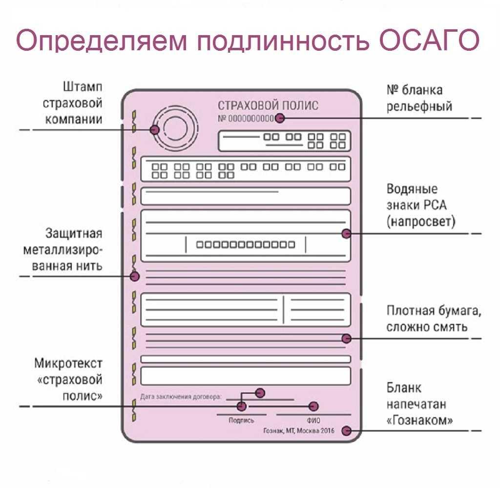 Что будет, если подделать электронный полис ОСАГО?